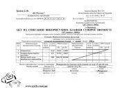 Акт списания бланков строгой отчетности А4